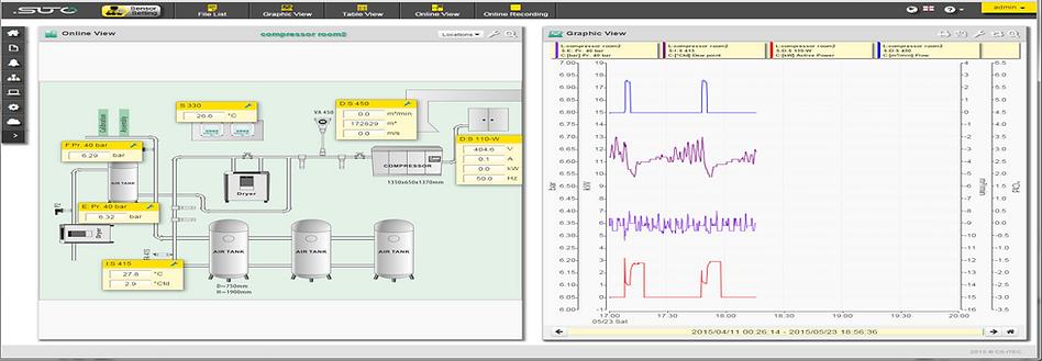 s4m enerji izleme yazılımı.png