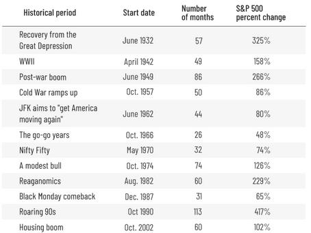 Coronavirus (COVID-19) Market Update March 2020