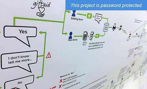 Contactless device transactional fundraising - Barnardo's - Service design