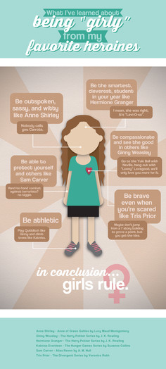 Infographic - Being Girly