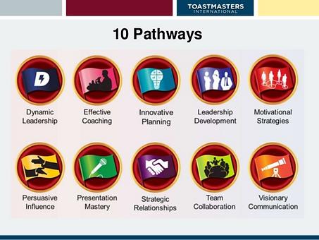 PathwaysPaths.png