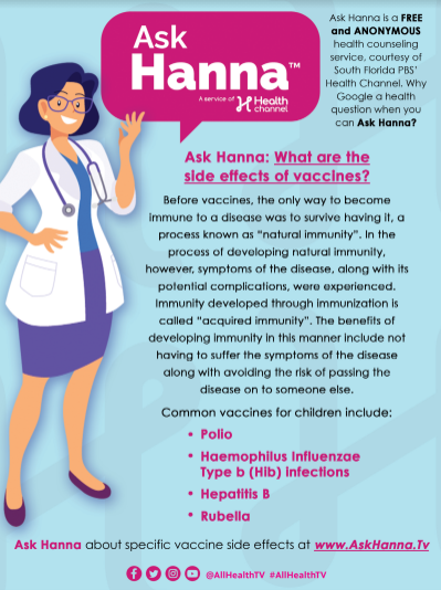 Ask Hanna- A Free and Anonymous Health Counseling Service