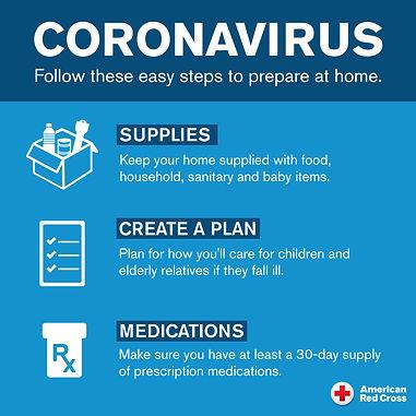 coronavirus-household.jpg