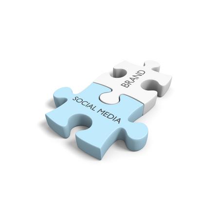 Quiz - The Impact of Strategic Branding