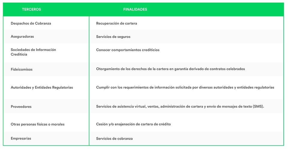 Tablas site cc-02.png