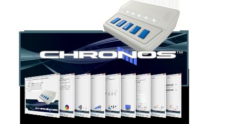 PST Chronos System