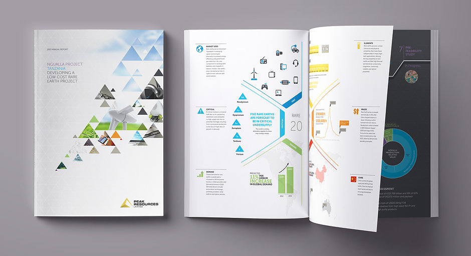 Peak Resources Annual Report Design