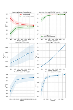 sphx_glr_plot_learning_curve_001.png