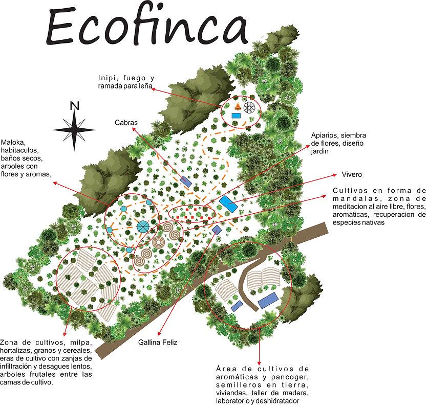 Ecofinca con leyenda copy.jpg