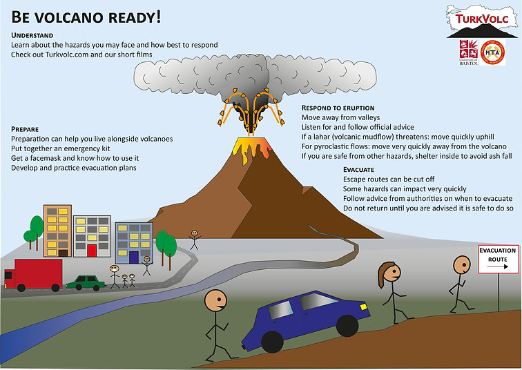 Poster_Be volcano ready.jpg