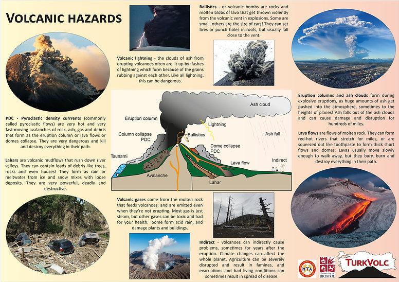 Poster_Volcanic hazards.jpg