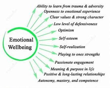 emotional%20wellbeing_edited.jpg