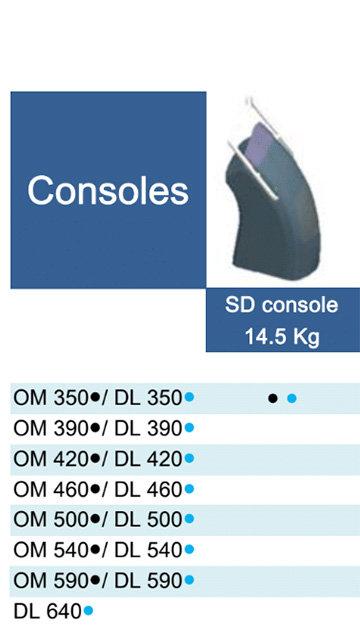 Highfield Console Options