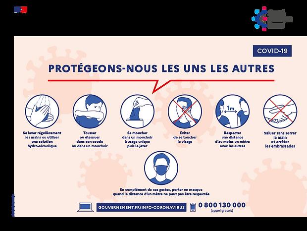 Protégeons_nous_les_uns_les_autres_Pays