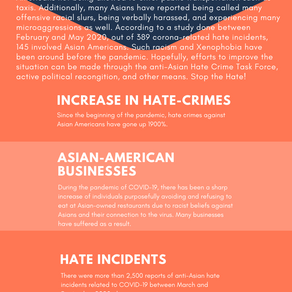 Increased Racism Against Asian Americans Due To COVID-19