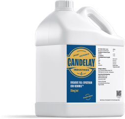 Candelay product