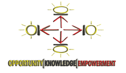 OKE-logo-Transparant