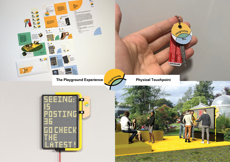 All the physical touchpoint