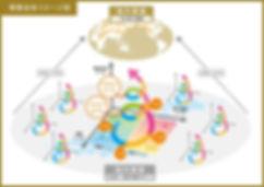 事業全体イメージ図.jpg