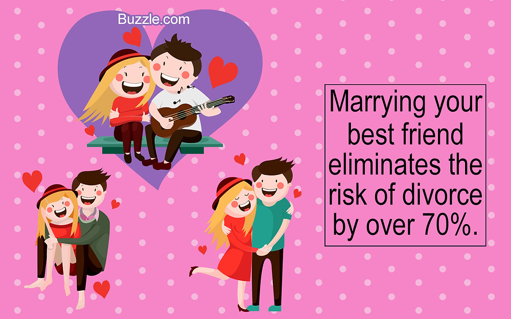 marry your best friend, eliminate risk of divorce by over 70%