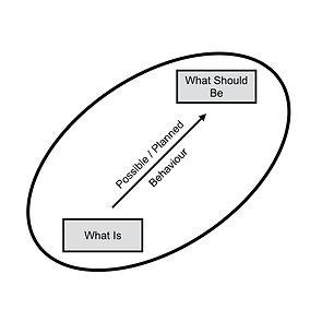 ch 3 diagrams Peterson 3 elements.jpg