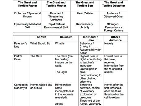 Summary Chart for Verse Three