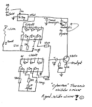 oscillator1.png