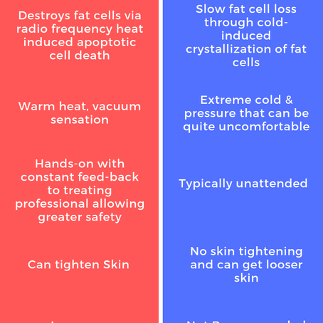 BodyFx vs. Coolsculpting