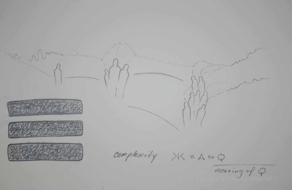 comuniplexity