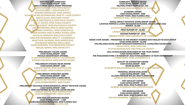 Copy of 2021 Final Outstanding Teen Award Winners.png
