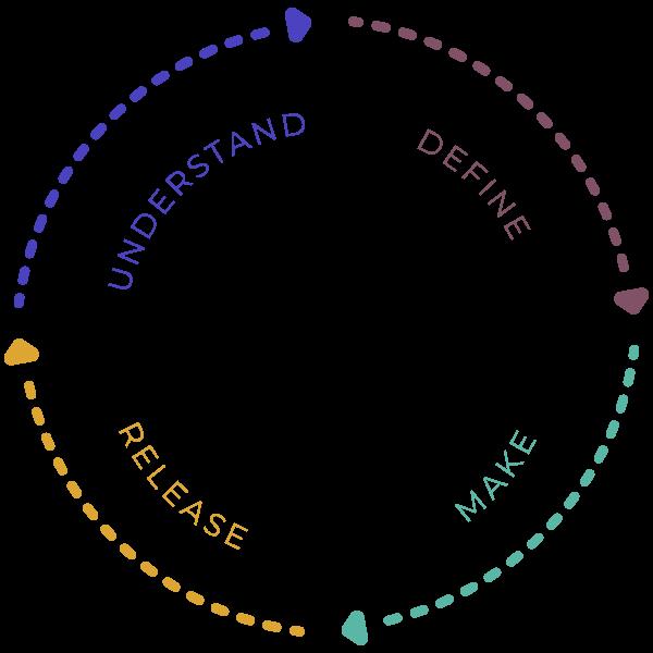 Design-Infographic-cdg-wheel.png