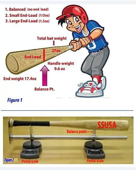 Skills-AE15-BalancedBat.jpg