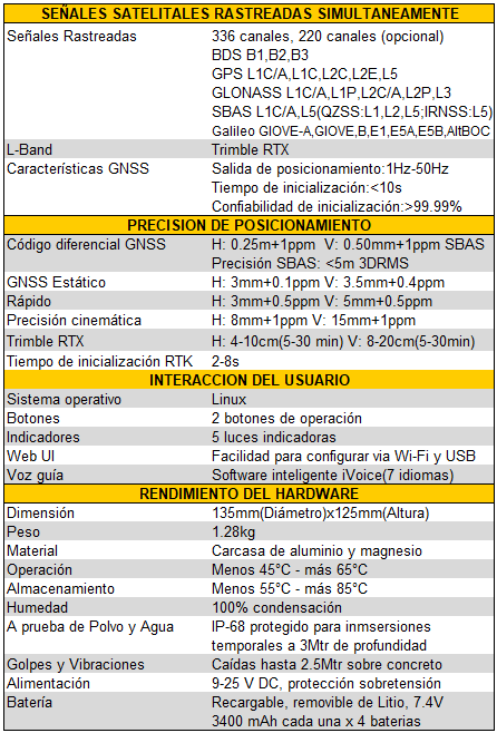 Esp G1 Plus 1.png