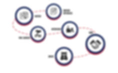 ProcessMap (1) edit.jpg