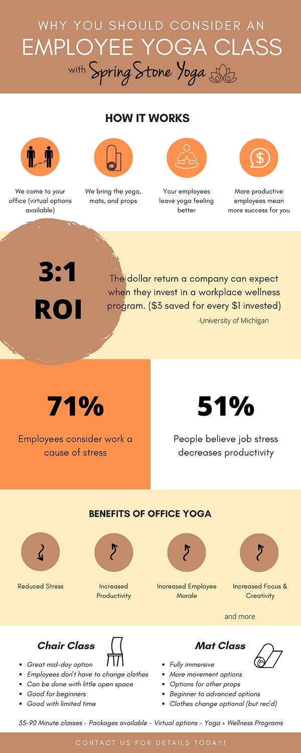 Employee Yoga Infographic.png