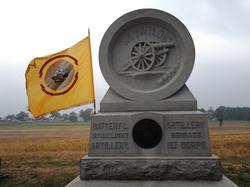 1st Day Gettysburg