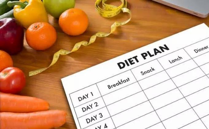 Flexi diet that works