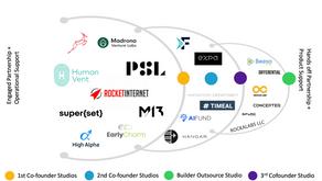The Entrepreneurs Guide To Startup Studio Models