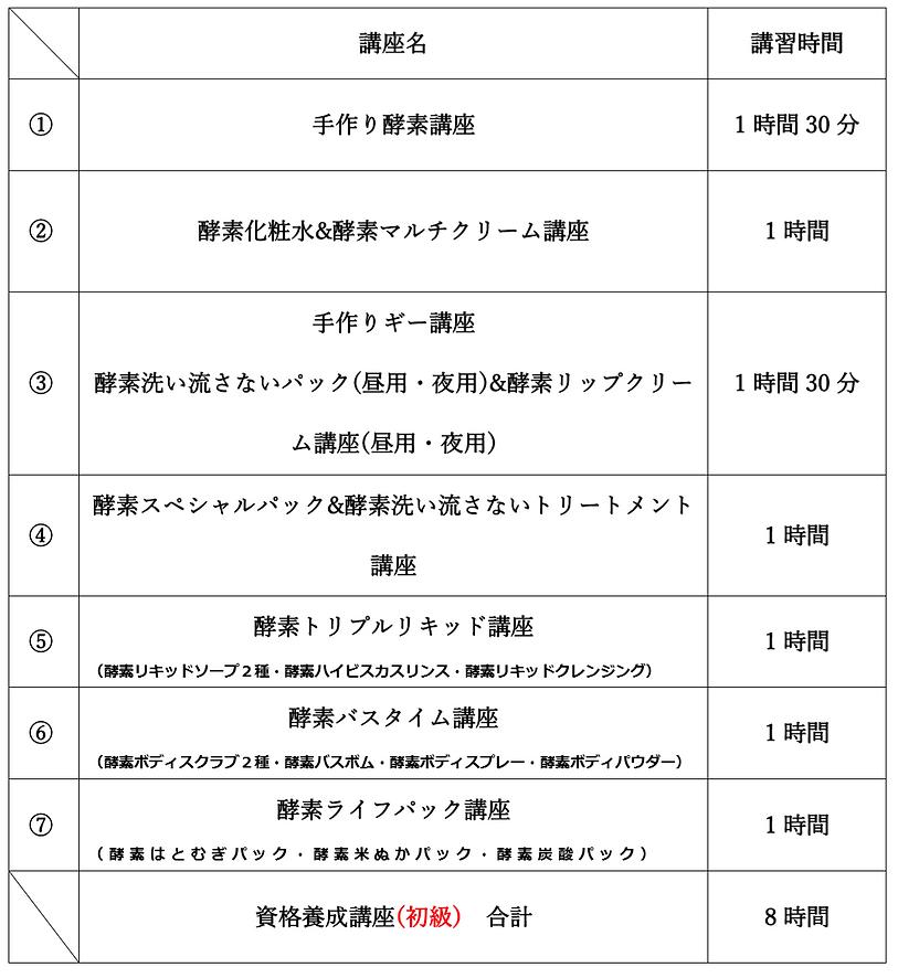 【通信講座】初級養成講座・時間表.PNG