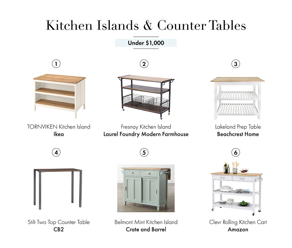 12 Kitchen Island Ideas For Any Apartment Or House