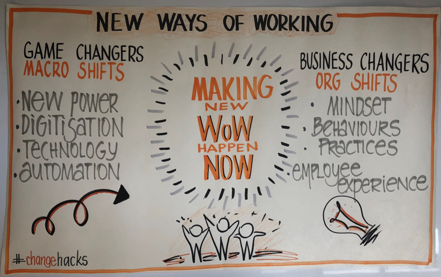 making new ways of working nwow happen now lena ross change