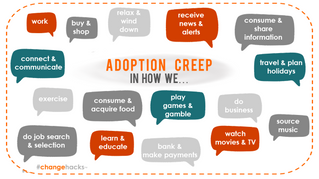 Let's talk about 'adoption creep'