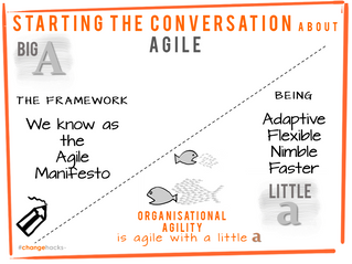 Getting on the same page with agile