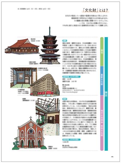 建築雑誌コンフォルト10月号