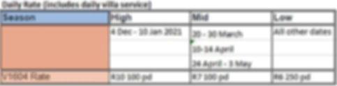 Rates Mar 2020.JPG