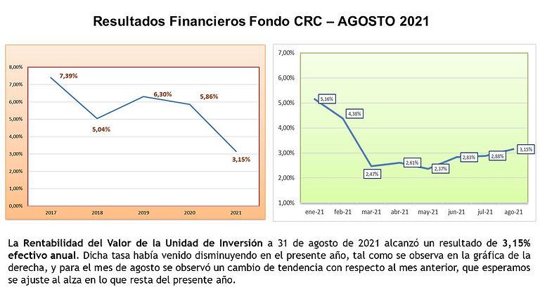 CRC INFOFINANCIERA AGO 2021 2.jpg