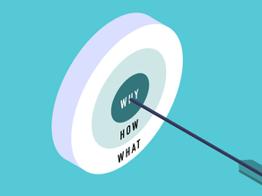 Your brand's 'Why, How & What'