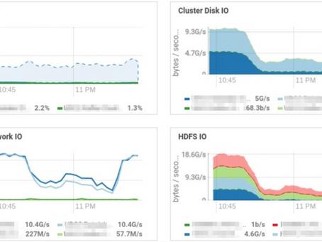 Increasing HDFS Balancer Performance
