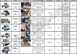 G&R Imports Mini Truck Data 2