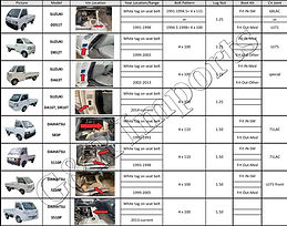 G&R Imports Mini Truck Data 1
